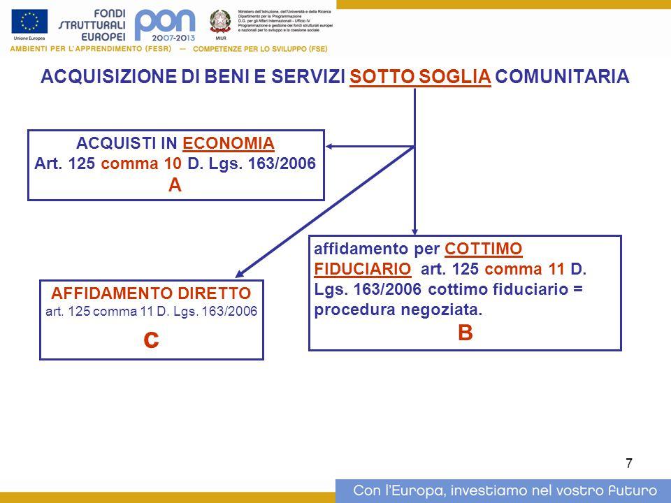8 ACQUISTI IN ECONOMIA è una procedura ammessa in relazione all oggetto e ai limiti di importo delle singole voci di spesa: Limite inferiore a € 206.000 x servizi e forniture Oggetto: a)risoluzione di un precedente rapp.