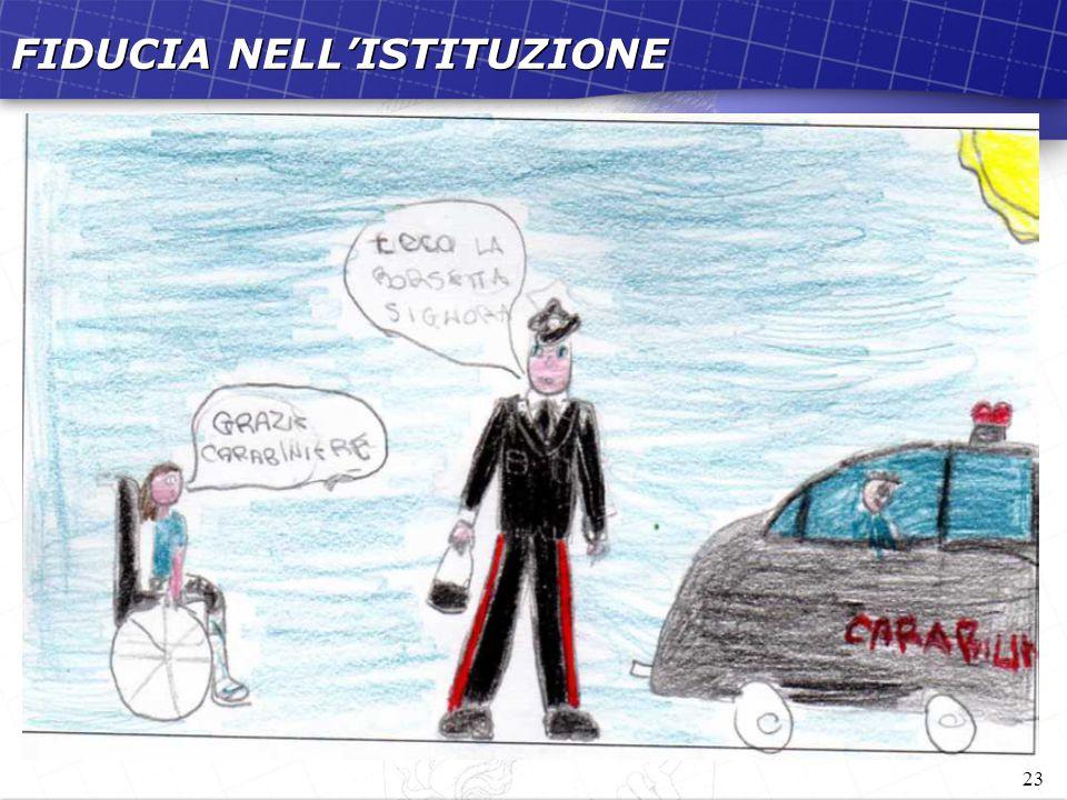 23 FIDUCIA NELL'ISTITUZIONE