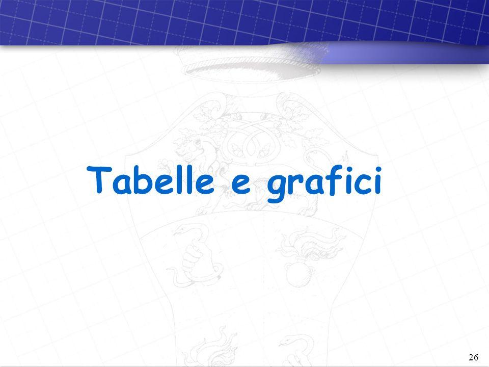 26 Tabelle e grafici