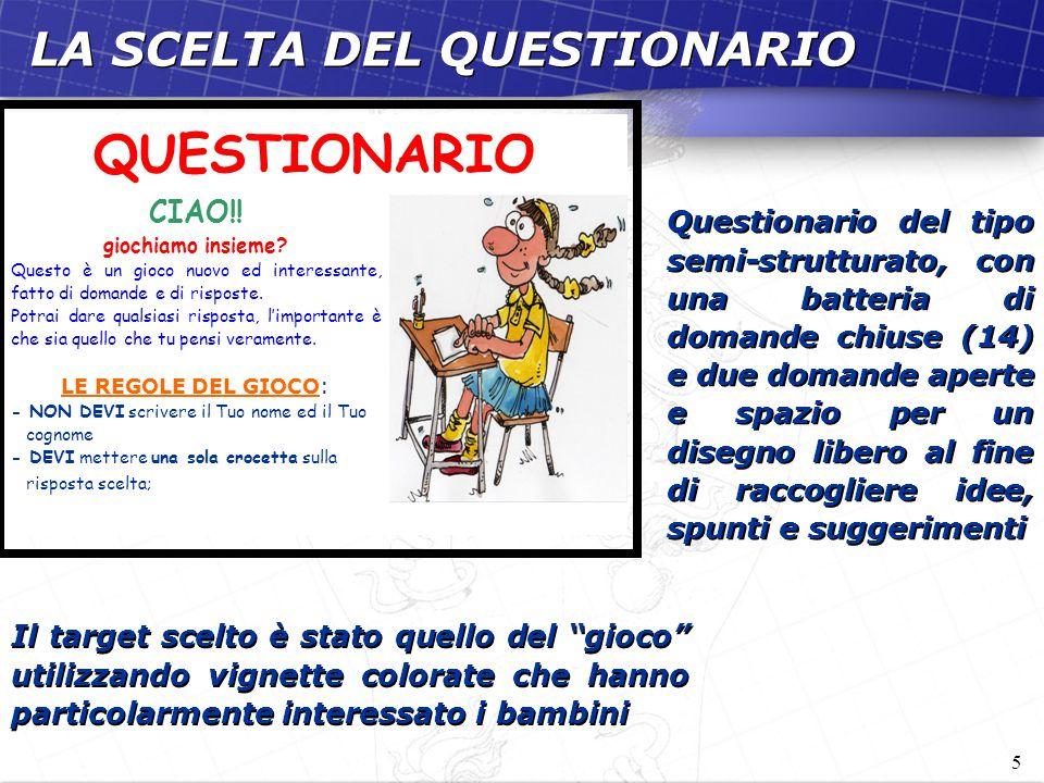 5 LA SCELTA DEL QUESTIONARIO QUESTIONARIO CIAO!! giochiamo insieme? Questo è un gioco nuovo ed interessante, fatto di domande e di risposte. Potrai da