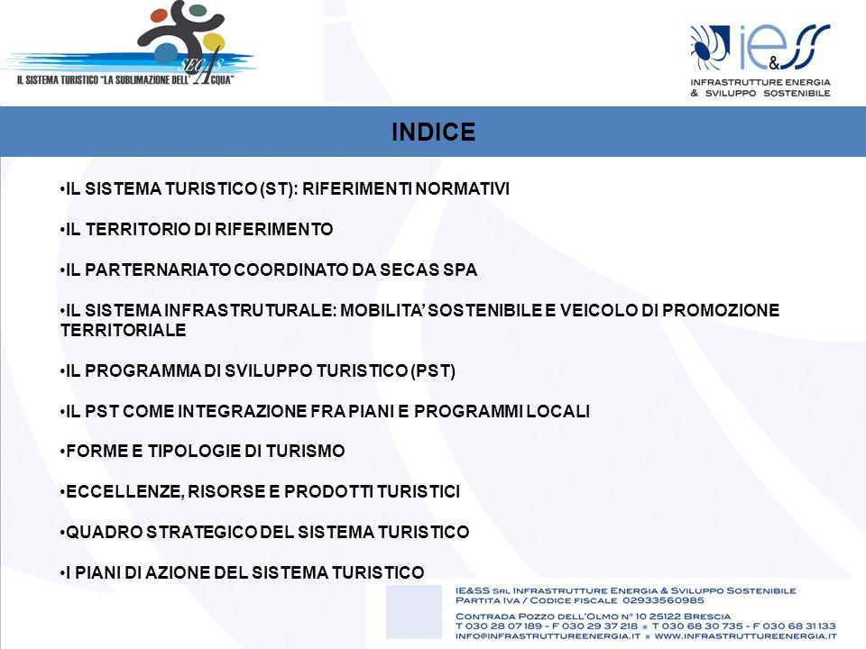 INDICE IL SISTEMA TURISTICO (ST): RIFERIMENTI NORMATIVI IL TERRITORIO DI RIFERIMENTO IL PARTERNARIATO COORDINATO DA SECAS SPA IL SISTEMA INFRASTRUTURALE: MOBILITA' SOSTENIBILE E VEICOLO DI PROMOZIONE TERRITORIALE IL PROGRAMMA DI SVILUPPO TURISTICO (PST) IL PST COME INTEGRAZIONE FRA PIANI E PROGRAMMI LOCALI FORME E TIPOLOGIE DI TURISMO ECCELLENZE, RISORSE E PRODOTTI TURISTICI QUADRO STRATEGICO DEL SISTEMA TURISTICO I PIANI DI AZIONE DEL SISTEMA TURISTICO