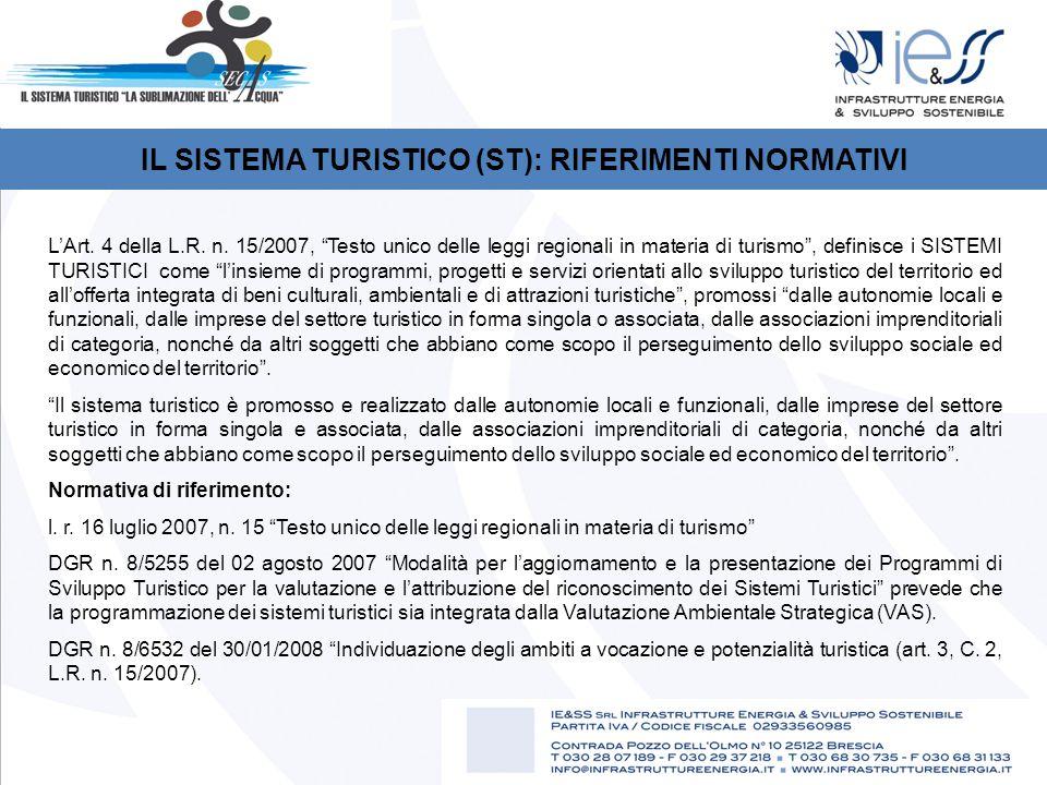 IL SISTEMA TURISTICO (ST): RIFERIMENTI NORMATIVI L'Art.