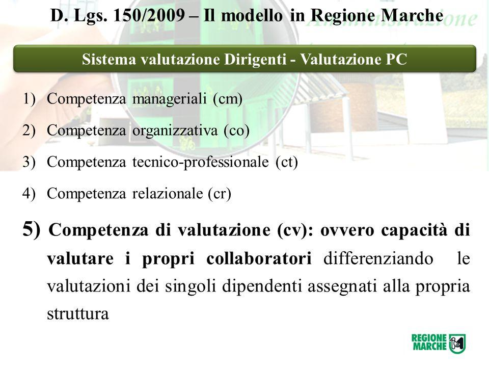 Sistema valutazione Dirigenti - Valutazione PC D. Lgs. 150/2009 – Il modello in Regione Marche 1)Competenza manageriali (cm) 2)Competenza organizzativ