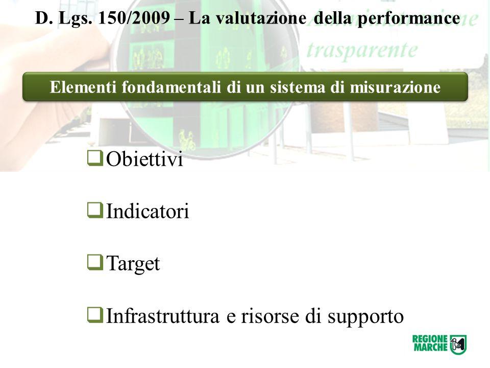 D. Lgs. 150/2009 – La valutazione della performance Elementi fondamentali di un sistema di misurazione  Obiettivi  Indicatori  Target  Infrastrutt