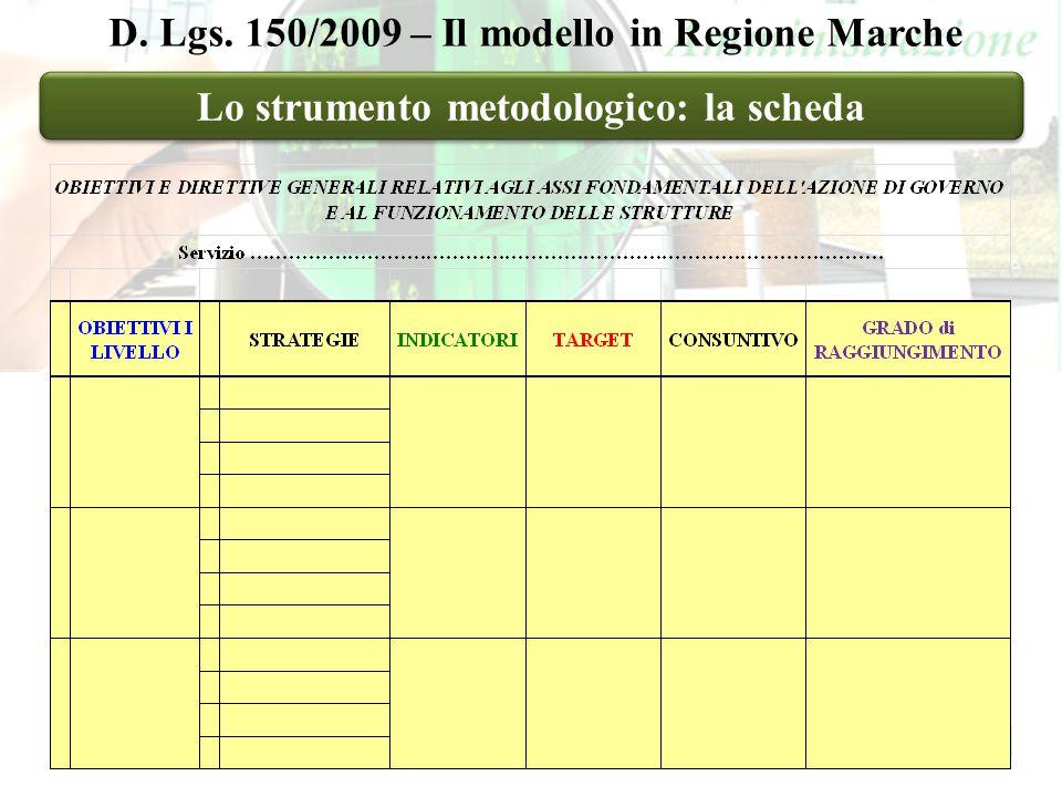 Lo strumento metodologico: la scheda D. Lgs. 150/2009 – Il modello in Regione Marche