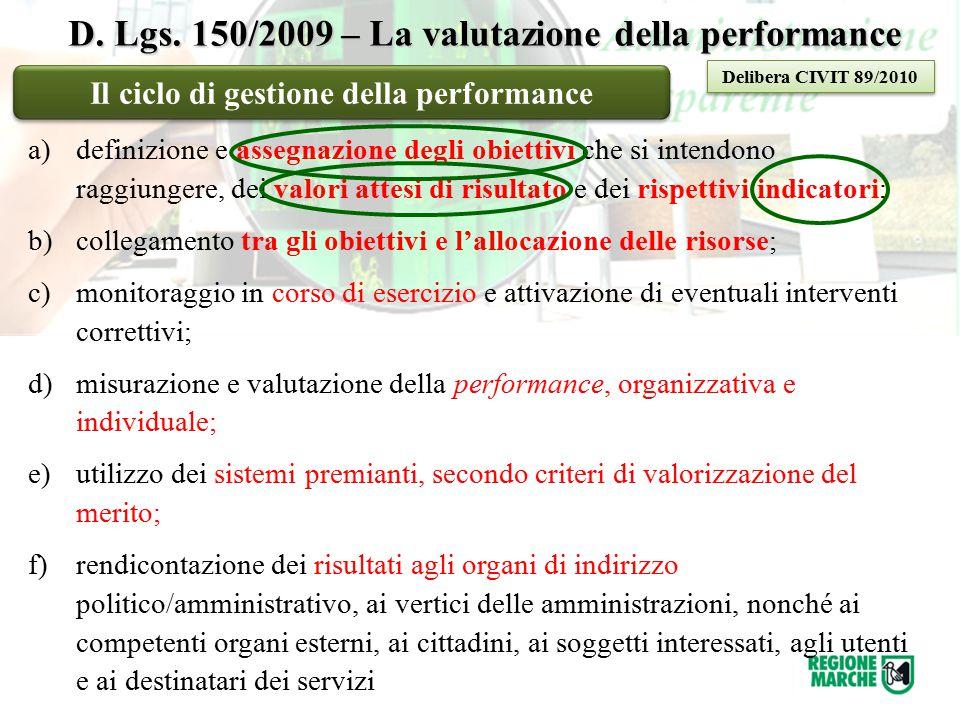 D. Lgs. 150/2009 – La valutazione della performance D. Lgs. 150/2009 – La valutazione della performance Il ciclo di gestione della performance a)defin