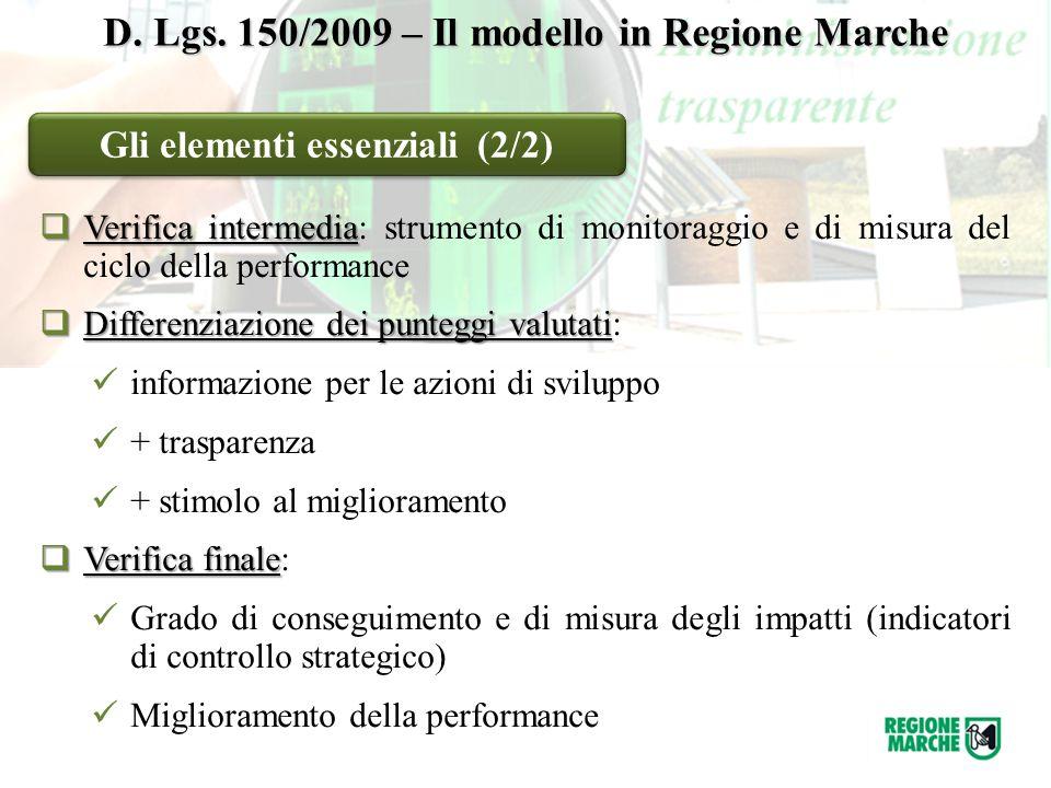 Gli elementi essenziali (2/2)  Verifica intermedia  Verifica intermedia: strumento di monitoraggio e di misura del ciclo della performance  Differe