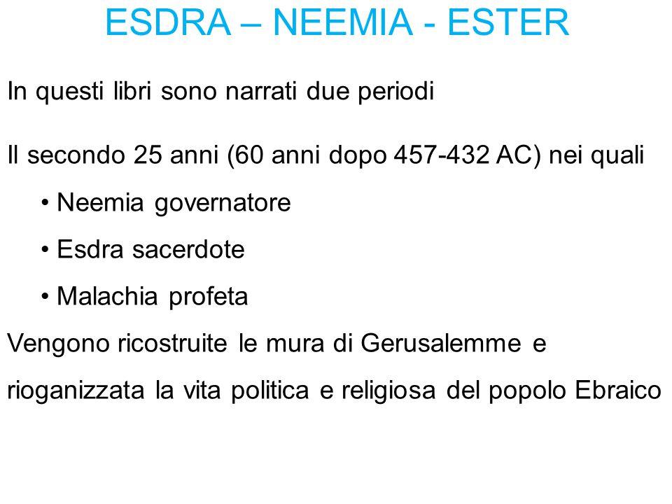 ESDRA – NEEMIA - ESTER Il secondo 25 anni (60 anni dopo 457-432 AC) nei quali Neemia governatore Esdra sacerdote Malachia profeta Vengono ricostruite