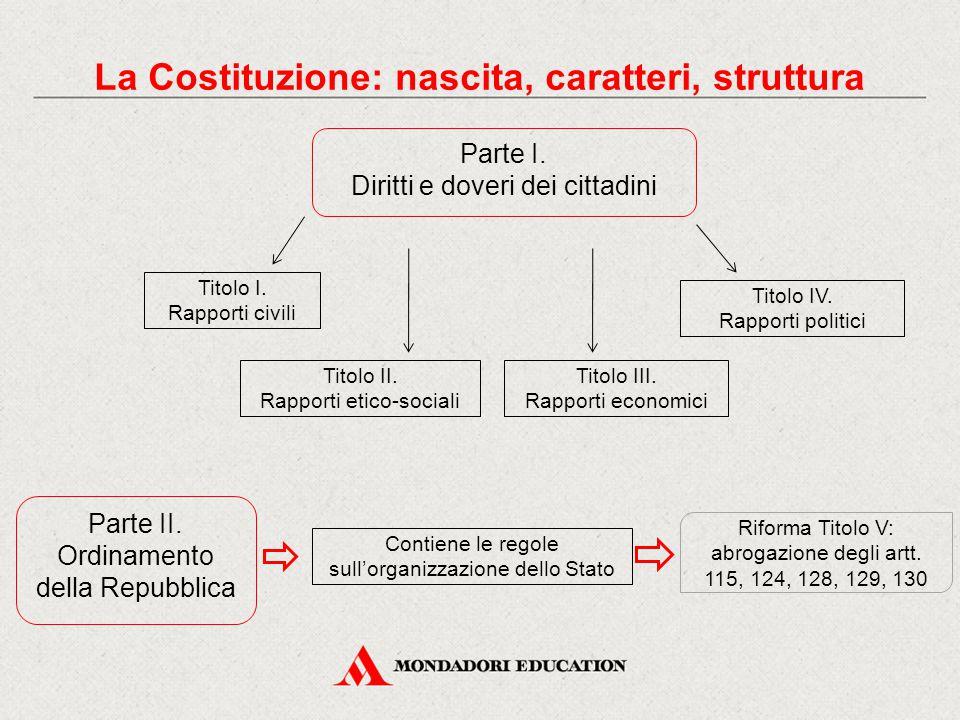 Parte I.Diritti e doveri dei cittadini La Costituzione: nascita, caratteri, struttura Parte II.