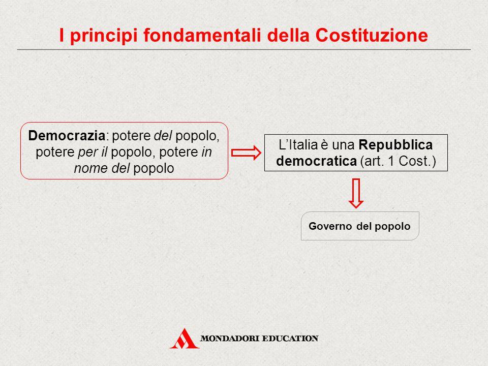 Democrazia: potere del popolo, potere per il popolo, potere in nome del popolo L'Italia è una Repubblica democratica (art.