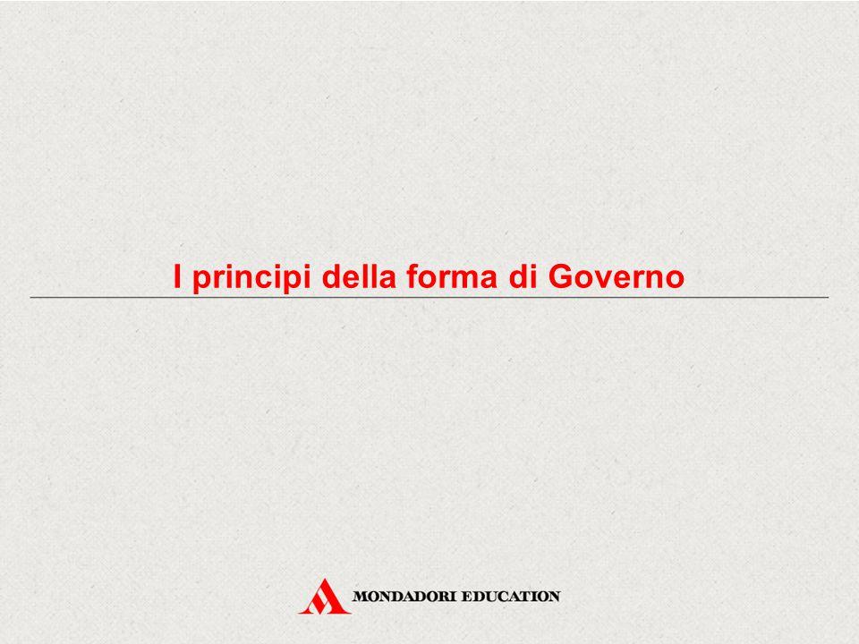 I principi della forma di Governo