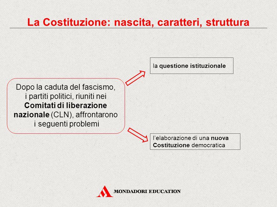 Dopo la caduta del fascismo, i partiti politici, riuniti nei Comitati di liberazione nazionale (CLN), affrontarono i seguenti problemi la questione istituzionale l'elaborazione di una nuova Costituzione democratica La Costituzione: nascita, caratteri, struttura