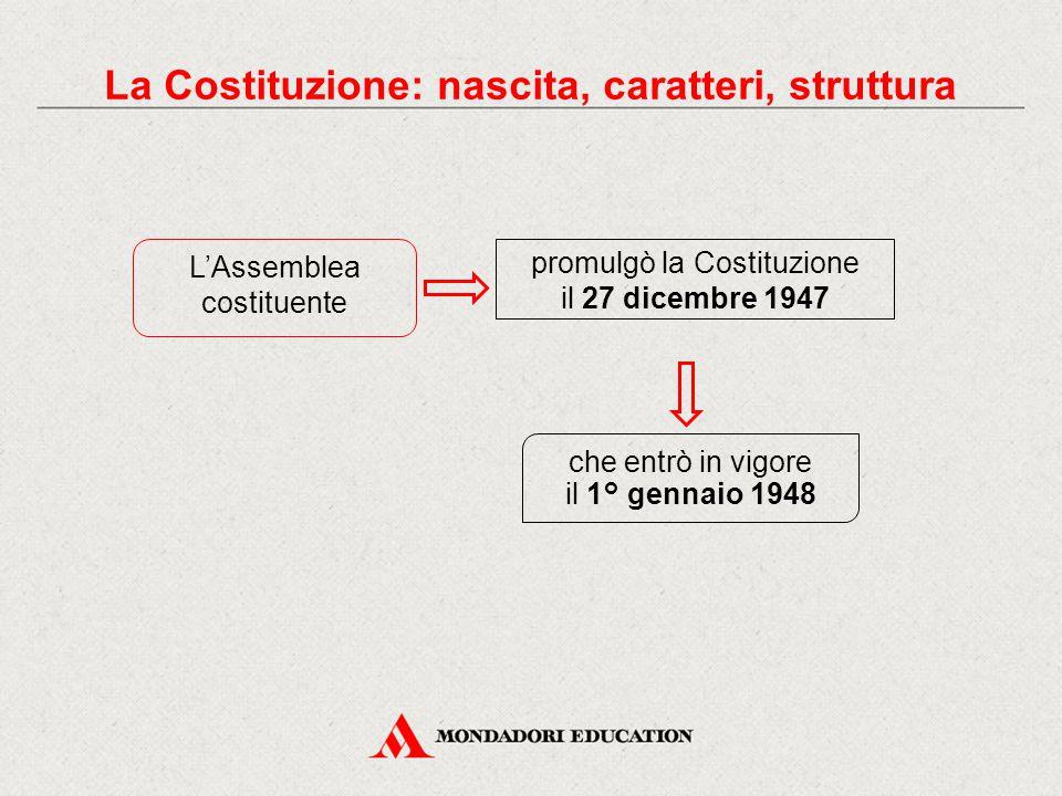 L'Assemblea costituente La Costituzione: nascita, caratteri, struttura promulgò la Costituzione il 27 dicembre 1947 che entrò in vigore il 1° gennaio 1948