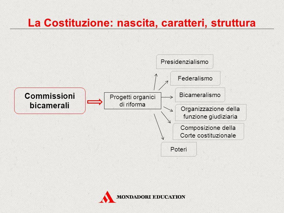 Commissioni bicamerali Progetti organici di riforma Presidenzialismo Federalismo Bicameralismo Organizzazione della funzione giudiziaria Composizione della Corte costituzionale Poteri La Costituzione: nascita, caratteri, struttura