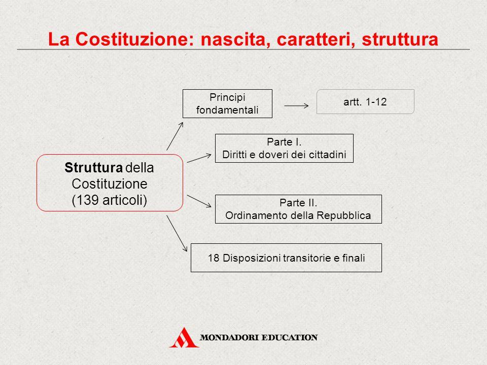 Struttura della Costituzione (139 articoli) La Costituzione: nascita, caratteri, struttura Principi fondamentali Parte I.