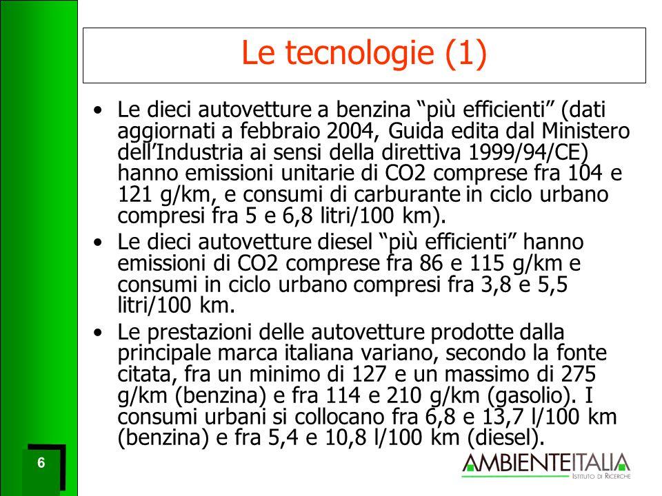 6 6 Le tecnologie (1) Le dieci autovetture a benzina più efficienti (dati aggiornati a febbraio 2004, Guida edita dal Ministero dell'Industria ai sensi della direttiva 1999/94/CE) hanno emissioni unitarie di CO2 comprese fra 104 e 121 g/km, e consumi di carburante in ciclo urbano compresi fra 5 e 6,8 litri/100 km).