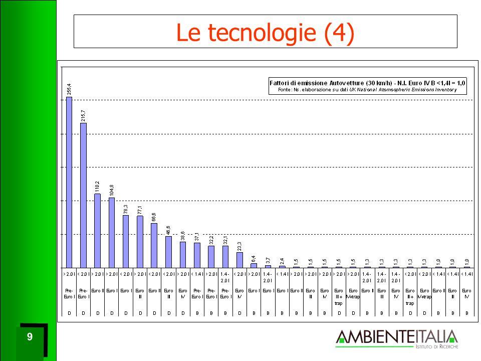 9 9 Le tecnologie (4)