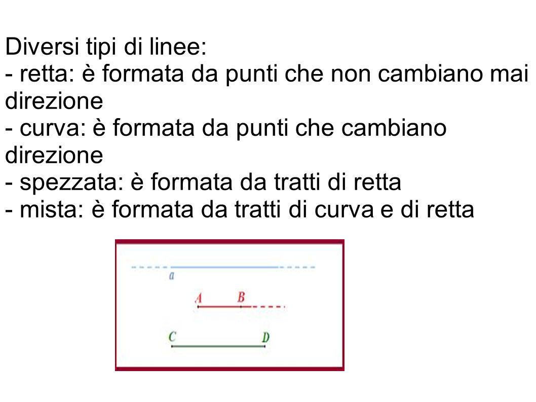 Diversi tipi di linee: - retta: è formata da punti che non cambiano mai direzione - curva: è formata da punti che cambiano direzione - spezzata: è for
