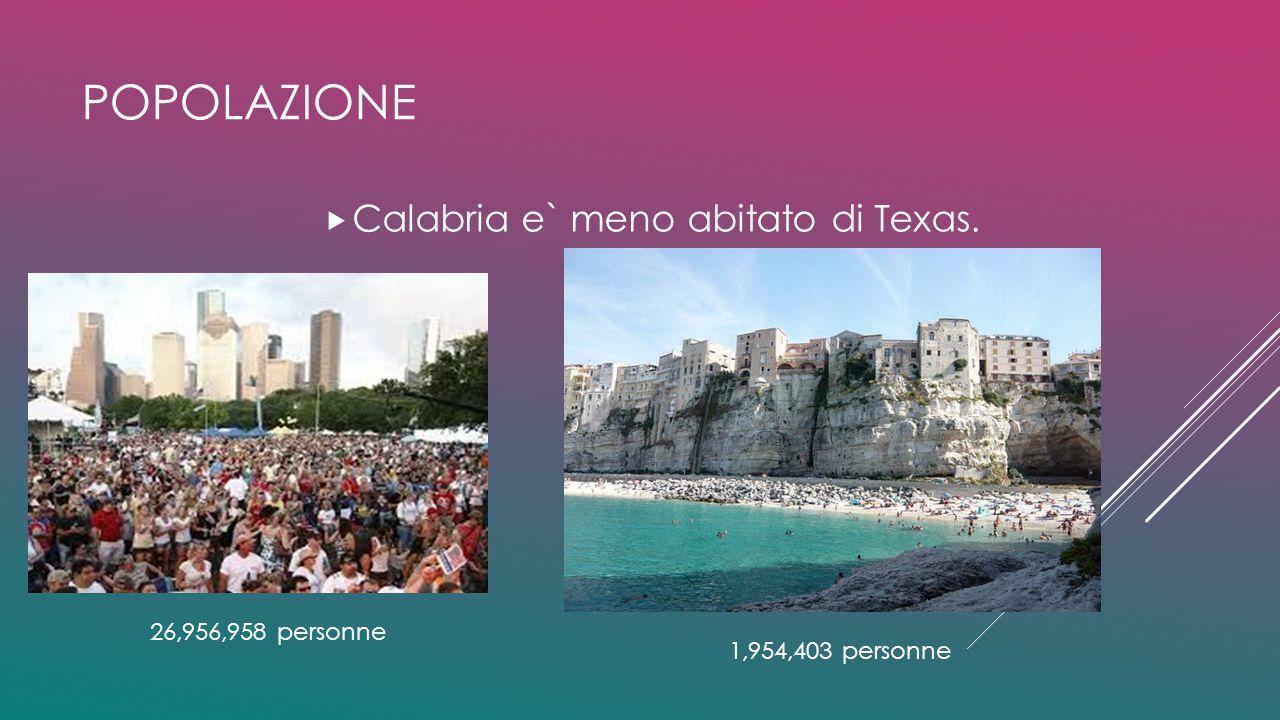 POPOLAZIONE  Calabria e` meno abitato di Texas. 26,956,958 personne 1,954,403 personne