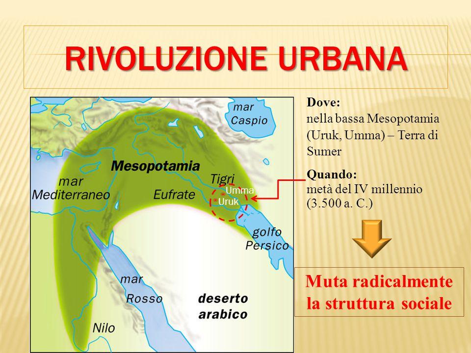 Mesopotamia = terra tra due fiumi (Tigri ed Eufrate) I primi insediamenti agricoli nascono al riparo dalle inondazioni sulle alture.