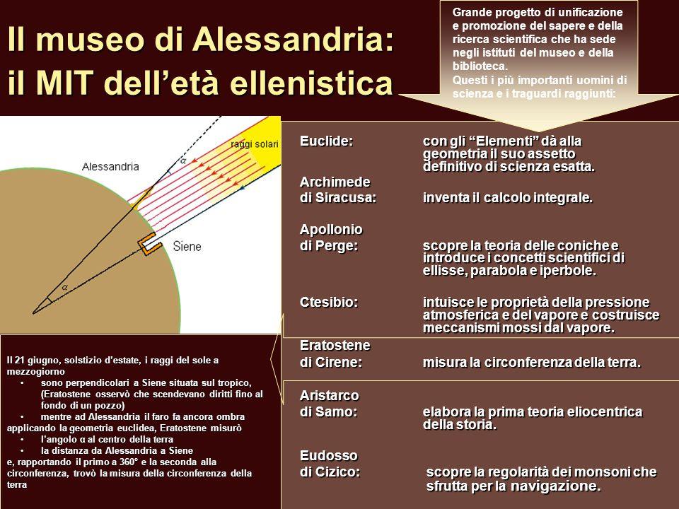 """Il museo di Alessandria: il MIT dell'età ellenistica Euclide: con gli """"Elementi"""" dà alla geometria il suo assetto definitivo di scienza esatta. Archim"""