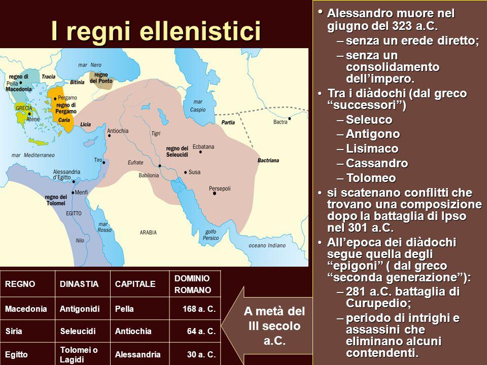 I regni ellenistici Alessandro muore nel giugno del 323 a.C. Alessandro muore nel giugno del 323 a.C. –senza un erede diretto; –senza un consolidament