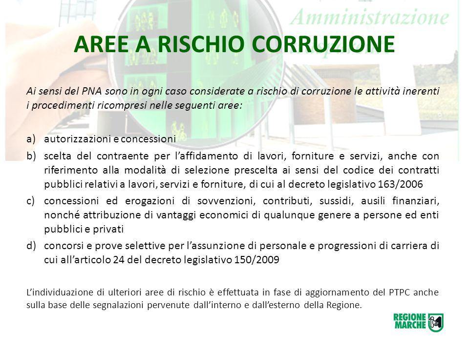 AREE A RISCHIO CORRUZIONE Ai sensi del PNA sono in ogni caso considerate a rischio di corruzione le attività inerenti i procedimenti ricompresi nelle