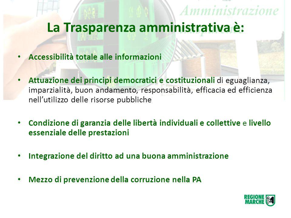 La Trasparenza amministrativa è: Accessibilità totale alle informazioni Attuazione dei principi democratici e costituzionali di eguaglianza, imparzial