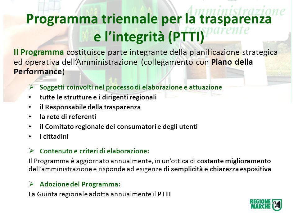 Programma triennale per la trasparenza e l'integrità (PTTI) Il Programma costituisce parte integrante della pianificazione strategica ed operativa del