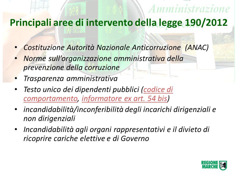 Principali aree di intervento della legge 190/2012 Costituzione Autorità Nazionale Anticorruzione (ANAC) Norme sull'organizzazione amministrativa dell
