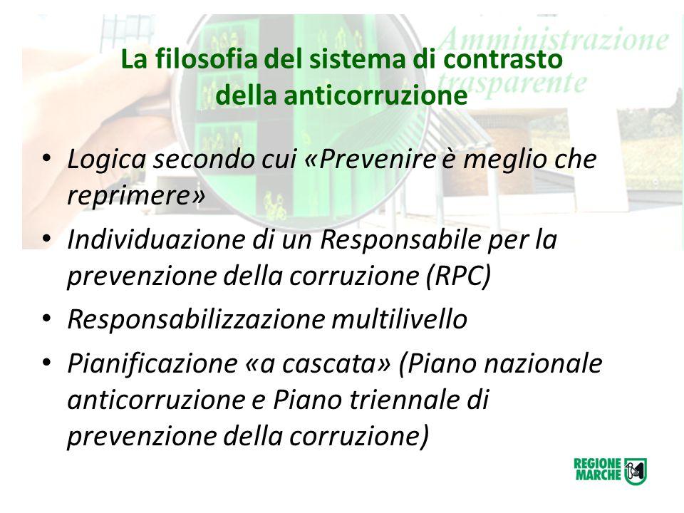 La filosofia del sistema di contrasto della anticorruzione Logica secondo cui «Prevenire è meglio che reprimere» Individuazione di un Responsabile per