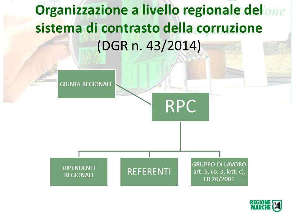 Organizzazione a livello regionale del sistema di contrasto della corruzione (DGR n. 43/2014) RPC DIPENDENTI REGIONALI REFERENTI GRUPPO DI LAVORO art.