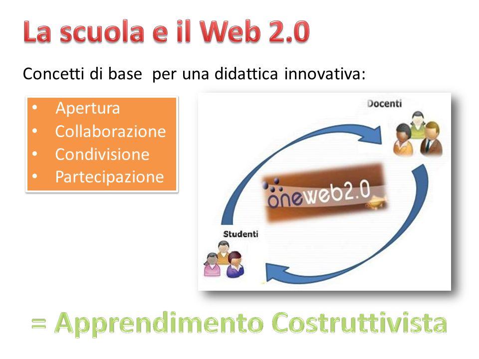 Concetti di baseper una didattica innovativa: Apertura Collaborazione Condivisione Partecipazione