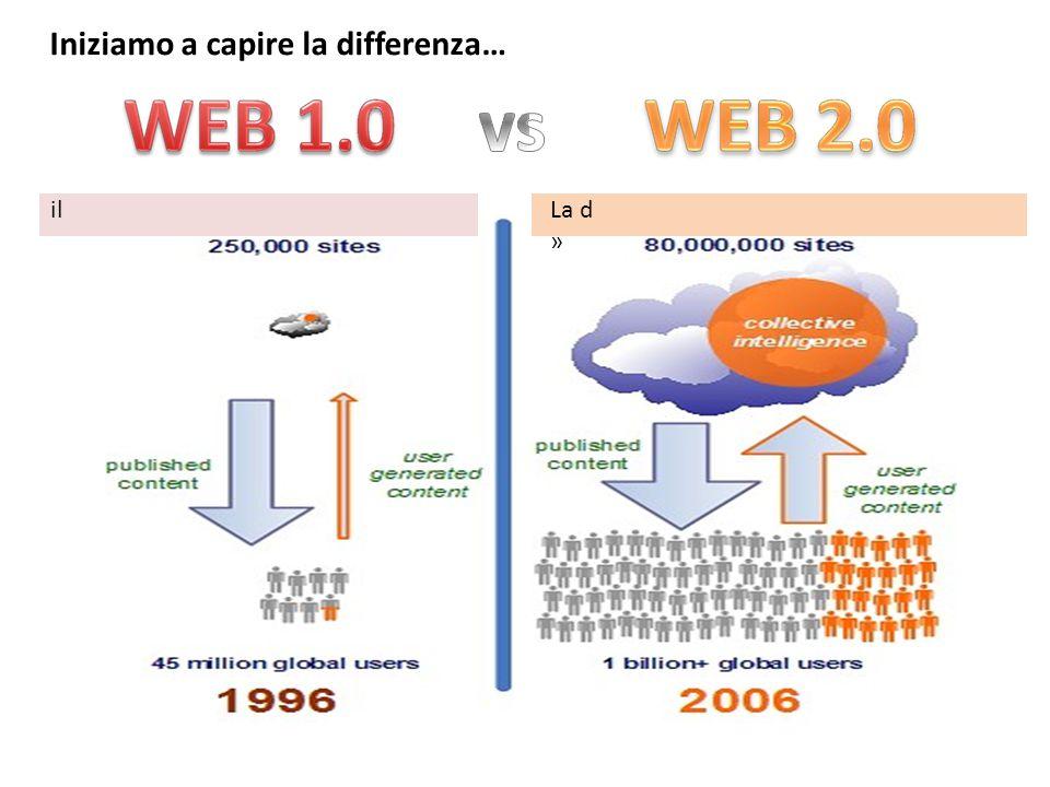 iffusione del Web in «lettura/scrittura web prevalentemente di sola lettura Iniziamo a capire la differenza… La d » ilil