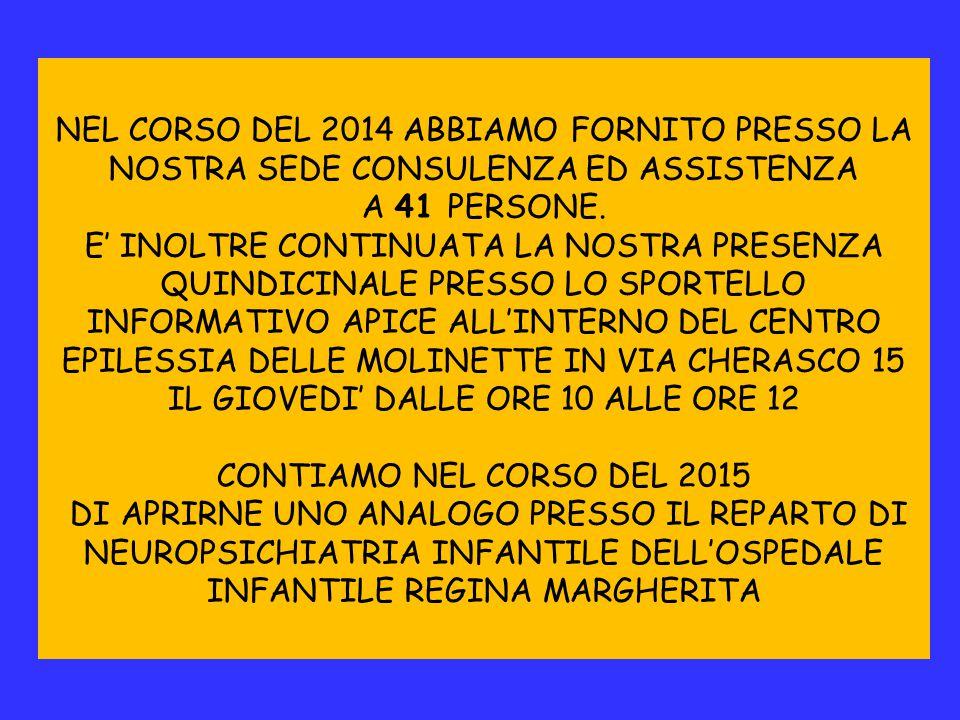 NEL CORSO DEL 2014 ABBIAMO FORNITO PRESSO LA NOSTRA SEDE CONSULENZA ED ASSISTENZA A 41 PERSONE.