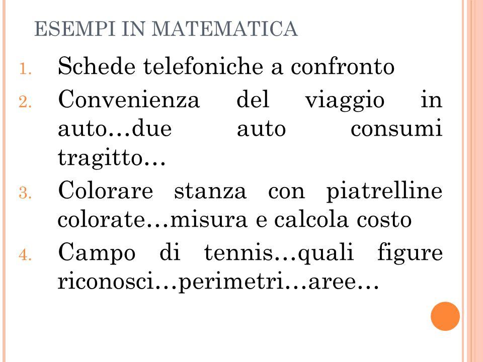 ESEMPI IN MATEMATICA 1.Schede telefoniche a confronto 2.