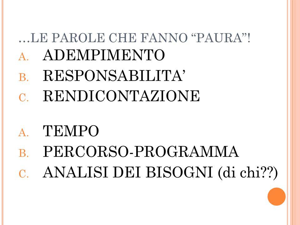 …LE PAROLE CHE FANNO PAURA .A. ADEMPIMENTO B. RESPONSABILITA' C.
