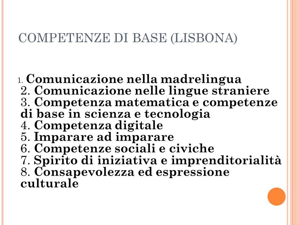 COMPETENZE DI BASE (LISBONA) 1.Comunicazione nella madrelingua 2.