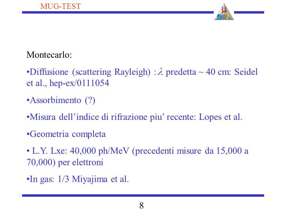 8 MUG-TEST Montecarlo: Diffusione (scattering Rayleigh) : predetta ~ 40 cm: Seidel et al., hep-ex/0111054 Assorbimento (?) Misura dell'indice di rifra