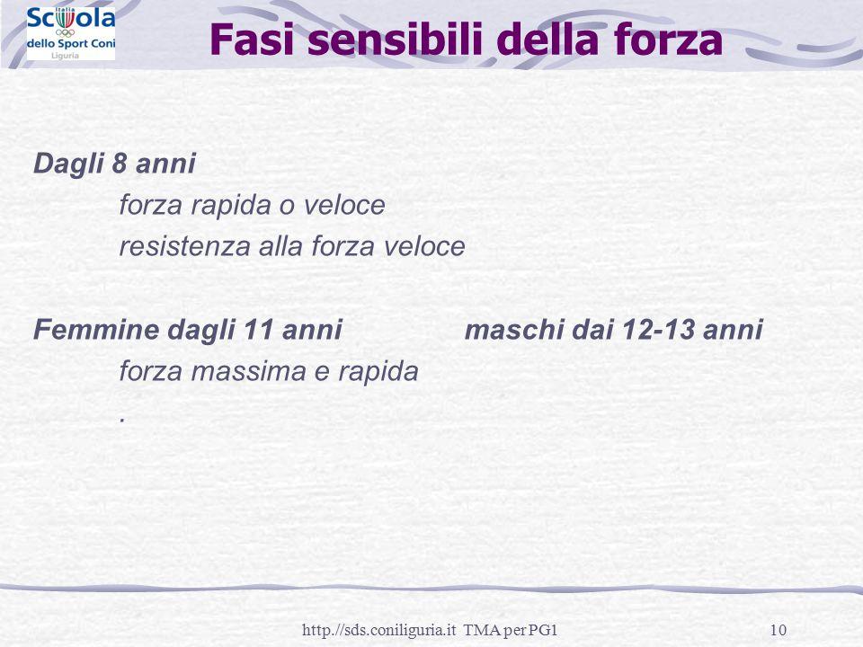 10 Fasi sensibili della forza Dagli 8 anni forza rapida o veloce resistenza alla forza veloce Femmine dagli 11 annimaschi dai 12-13 anni forza massima