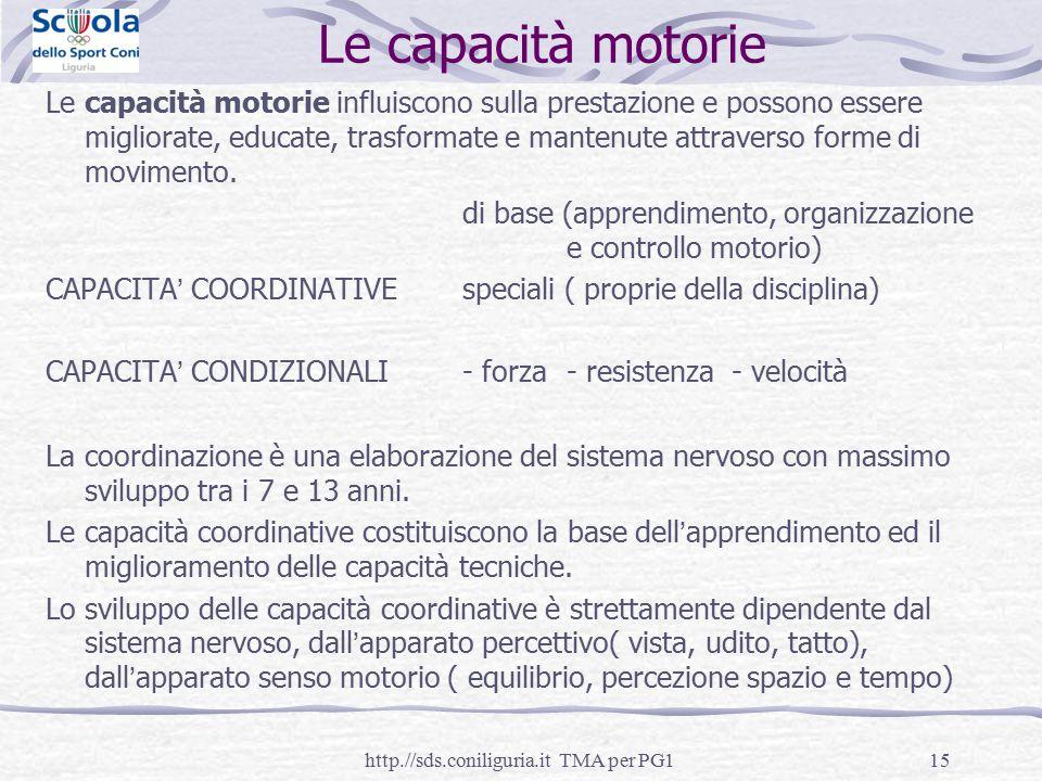 15 Le capacità motorie Le capacità motorie influiscono sulla prestazione e possono essere migliorate, educate, trasformate e mantenute attraverso form