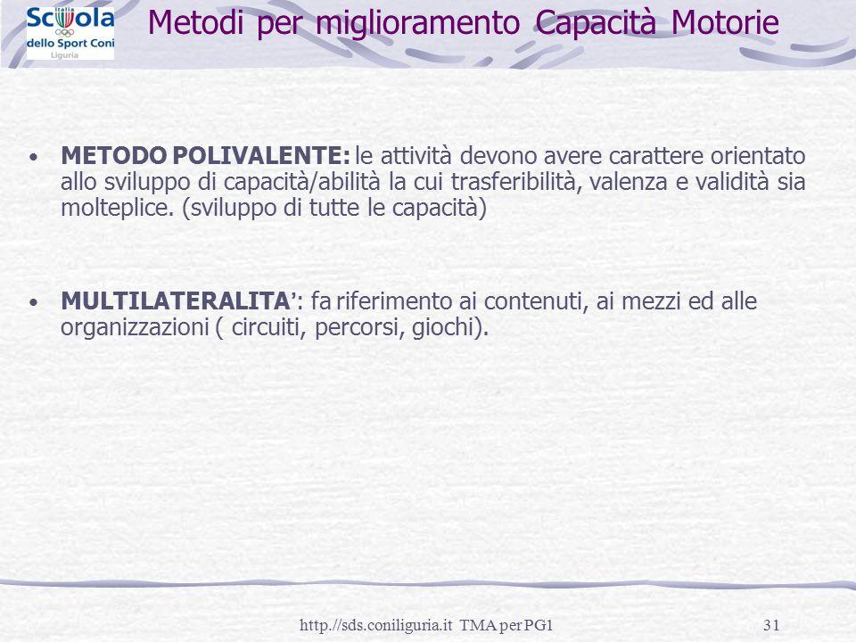 31 Metodi per miglioramento Capacità Motorie METODO POLIVALENTE: le attività devono avere carattere orientato allo sviluppo di capacità/abilità la cui