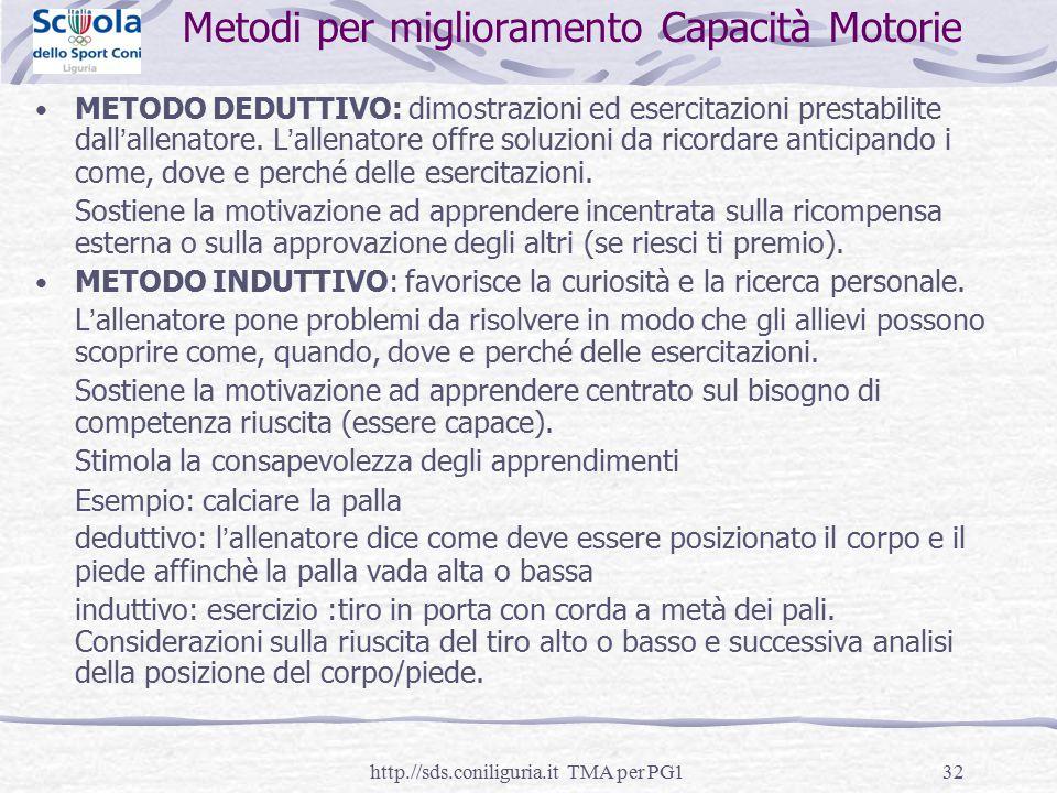 32 Metodi per miglioramento Capacità Motorie METODO DEDUTTIVO: dimostrazioni ed esercitazioni prestabilite dall'allenatore. L'allenatore offre soluzio