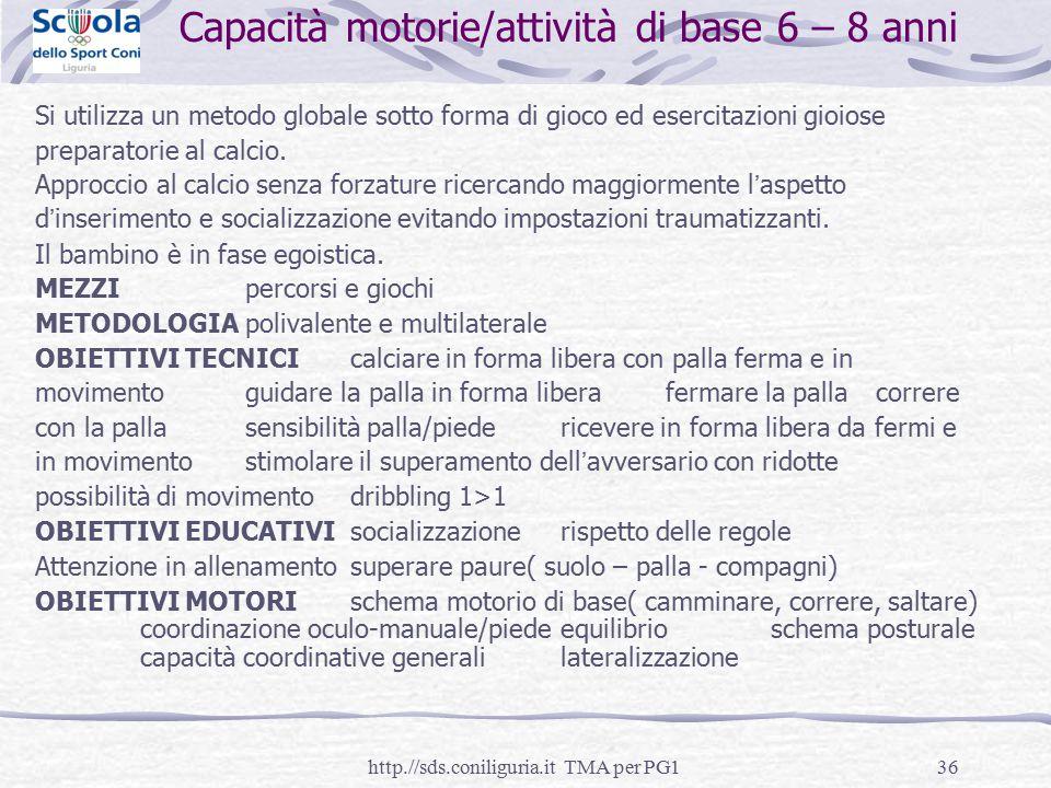 36 Capacità motorie/attività di base 6 – 8 anni Si utilizza un metodo globale sotto forma di gioco ed esercitazioni gioiose preparatorie al calcio. Ap
