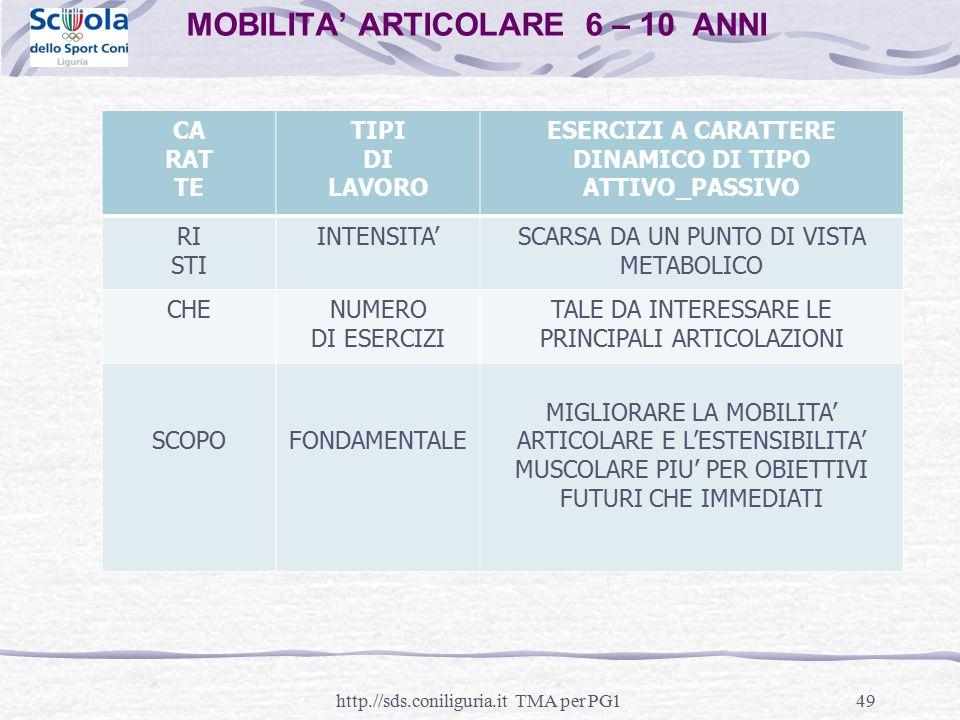 49 MOBILITA' ARTICOLARE 6 – 10 ANNI http.//sds.coniliguria.it TMA per PG1 CA RAT TE TIPI DI LAVORO ESERCIZI A CARATTERE DINAMICO DI TIPO ATTIVO_PASSIV