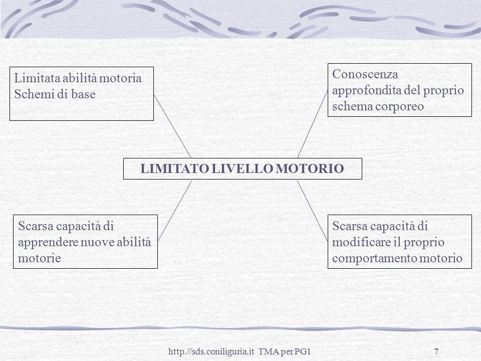 http.//sds.coniliguria.it TMA per PG1 7 Limitata abilità motoria Schemi di base LIMITATO LIVELLO MOTORIO Conoscenza approfondita del proprio schema co