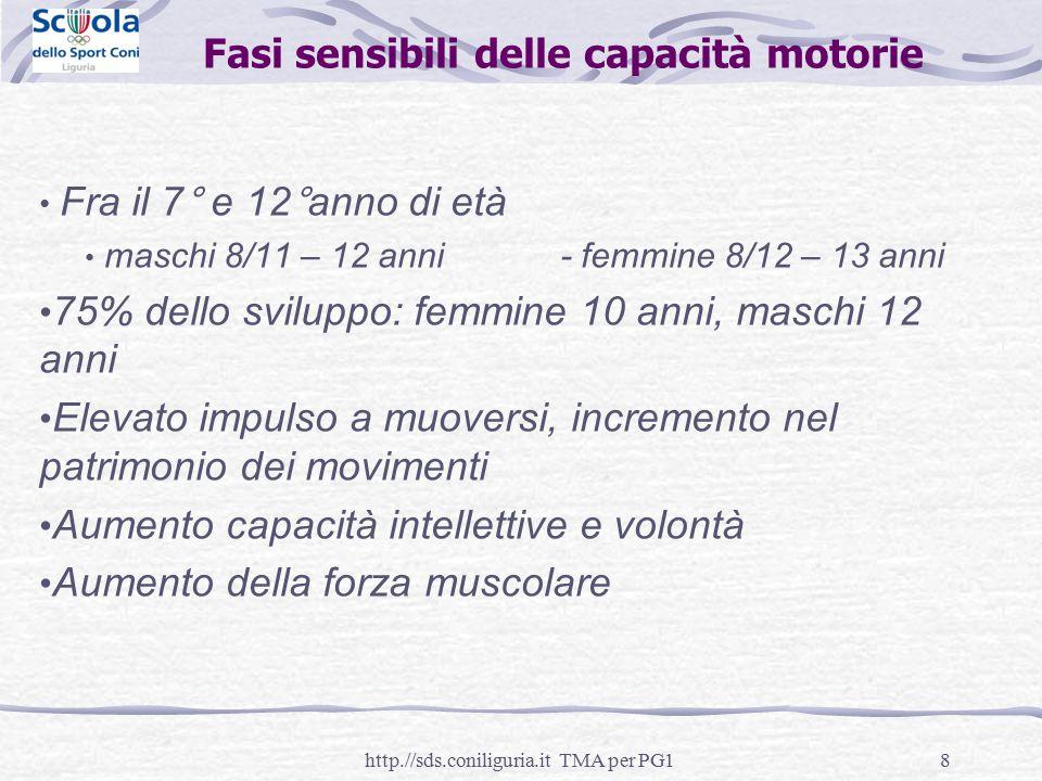 8 Fasi sensibili delle capacità motorie Fra il 7° e 12°anno di età maschi 8/11 – 12 anni- femmine 8/12 – 13 anni 75% dello sviluppo: femmine 10 anni,