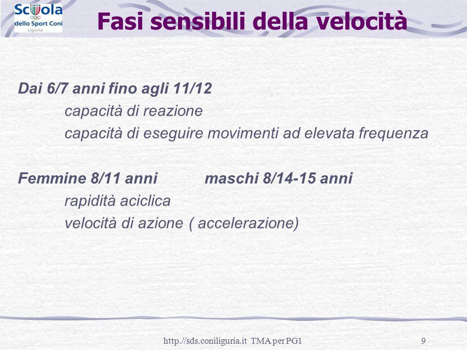 9 Fasi sensibili della velocità Dai 6/7 anni fino agli 11/12 capacità di reazione capacità di eseguire movimenti ad elevata frequenza Femmine 8/11 ann