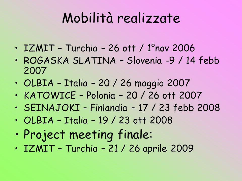Mobilità realizzate IZMIT – Turchia – 26 ott / 1°nov 2006 ROGASKA SLATINA – Slovenia -9 / 14 febb 2007 OLBIA – Italia – 20 / 26 maggio 2007 KATOWICE –