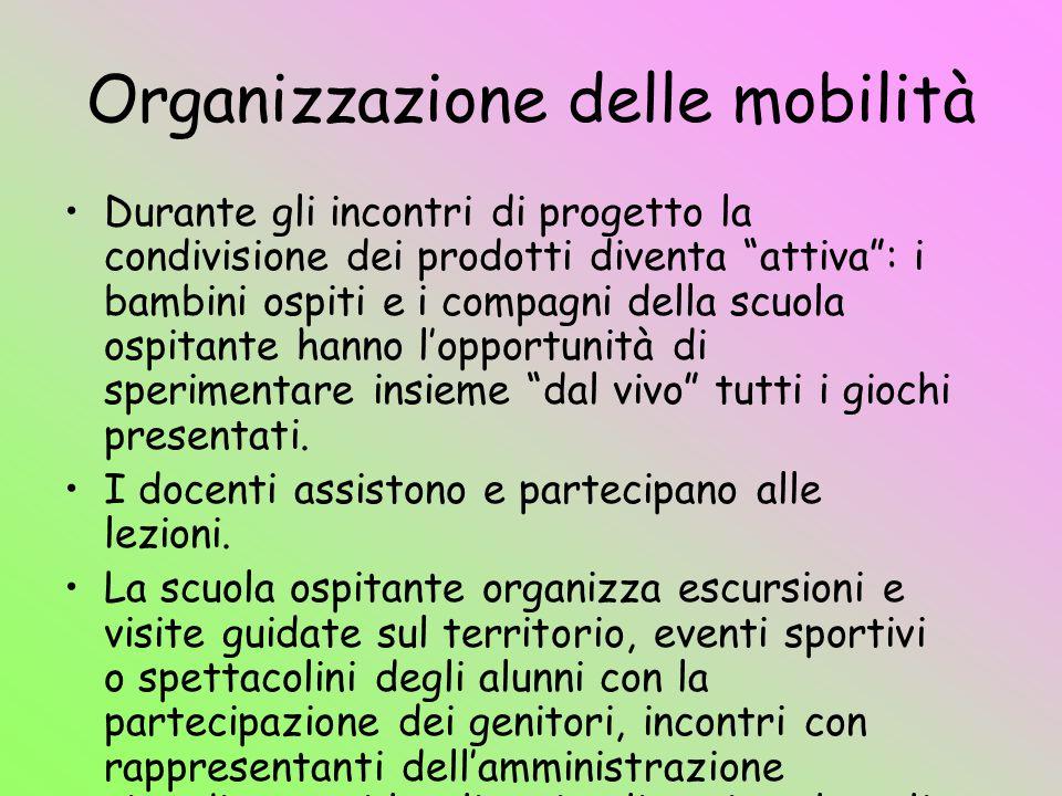 """Organizzazione delle mobilità Durante gli incontri di progetto la condivisione dei prodotti diventa """"attiva"""": i bambini ospiti e i compagni della scuo"""